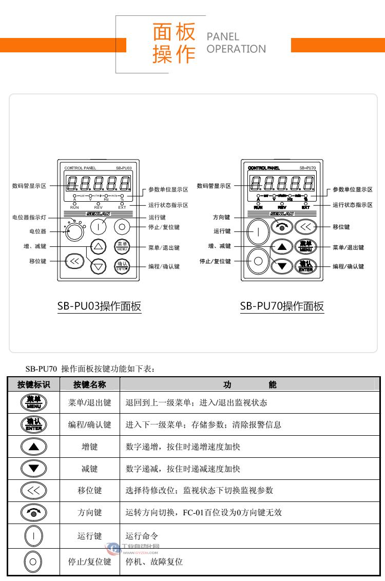 森兰变频器SB200系列