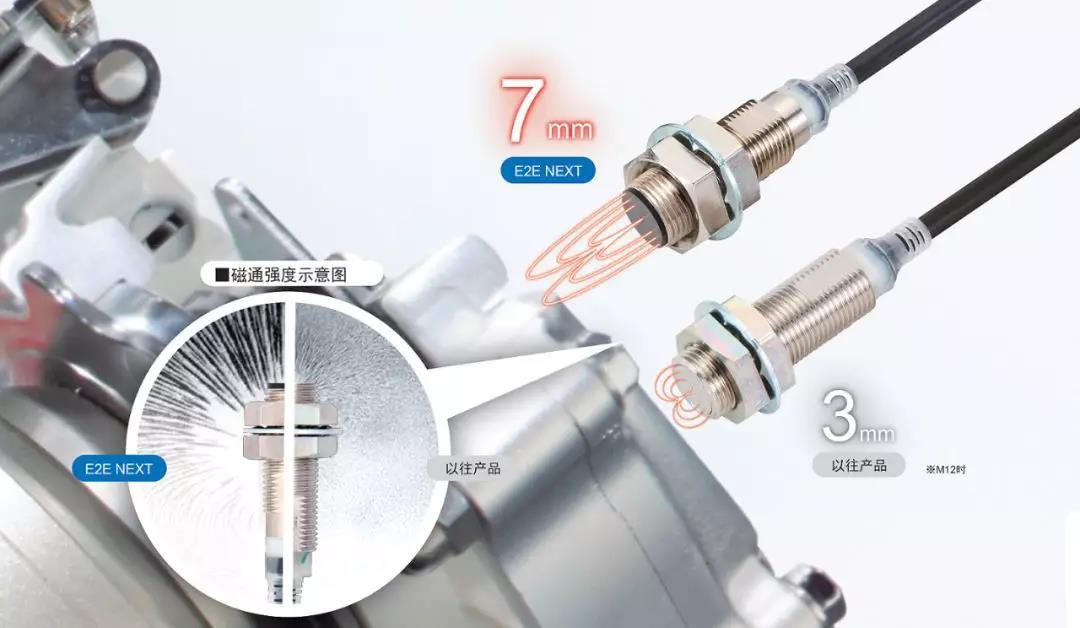 欧姆龙E2EW系列传感器